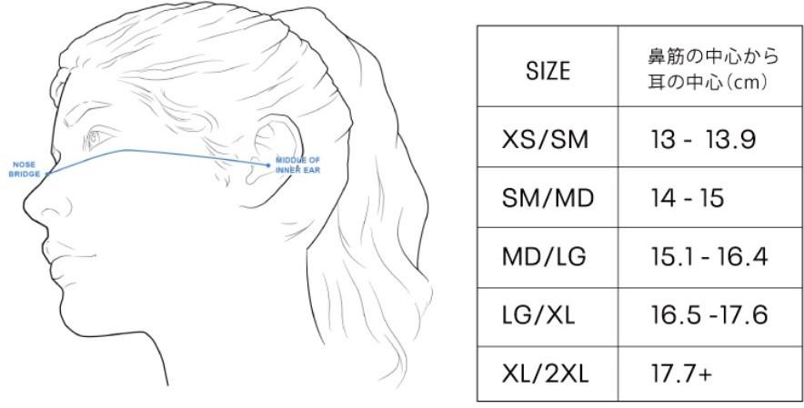 UAマスク サイズ表