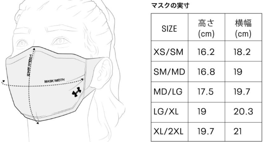 UAマスク サイズ表2