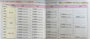 着物レンタル価格表